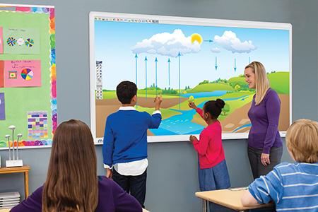 l'ecran interactif en enseignement